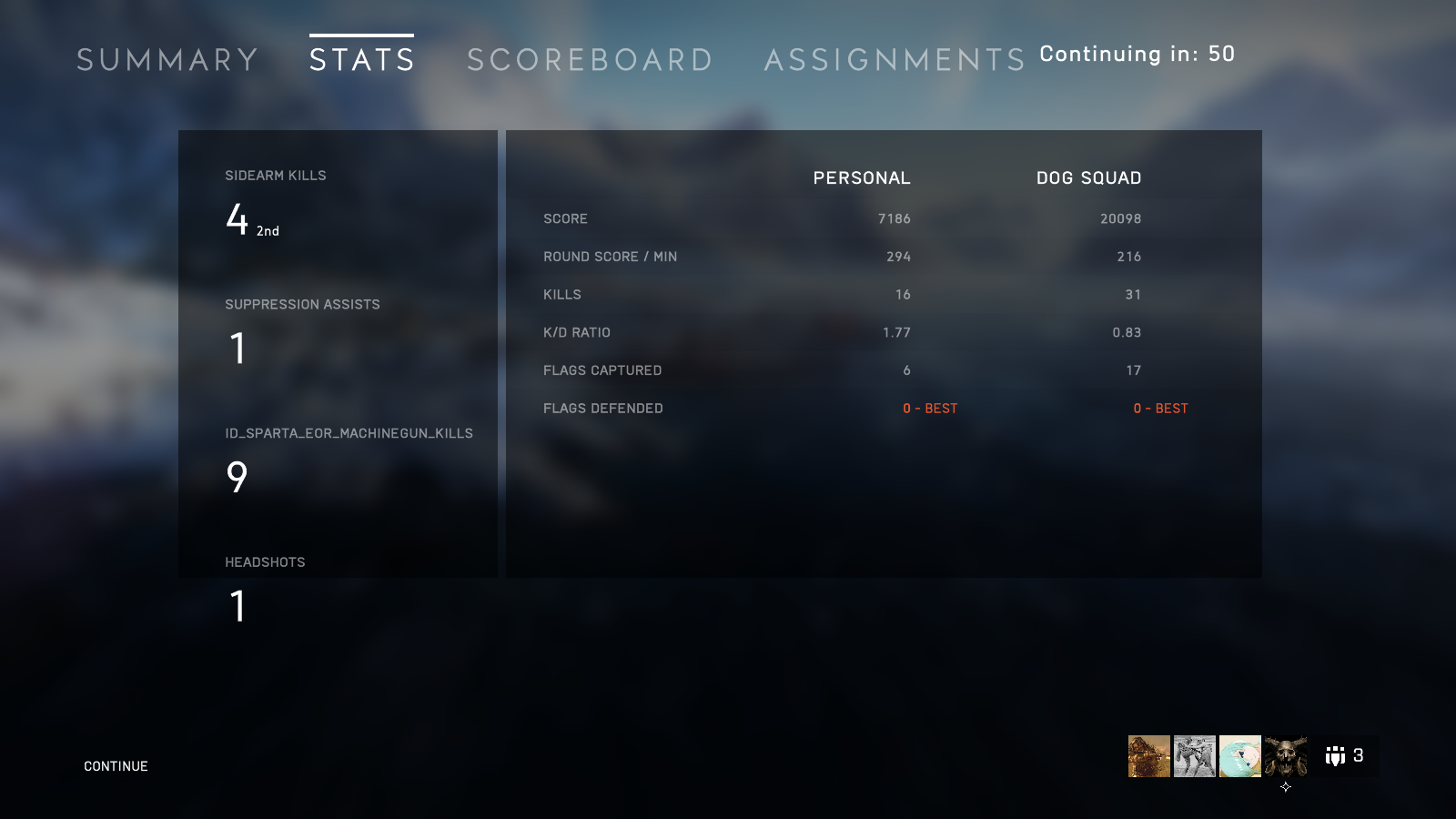 Battlefield V Closed Alpha Review - Tier One Esports - Competitive